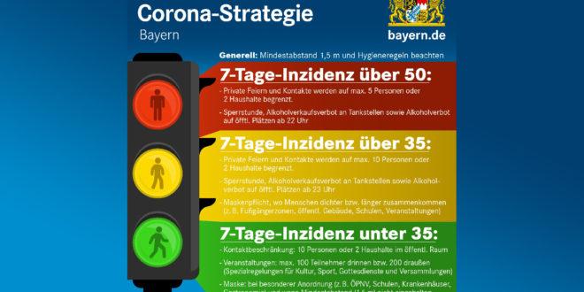Corona Ampel Bayern